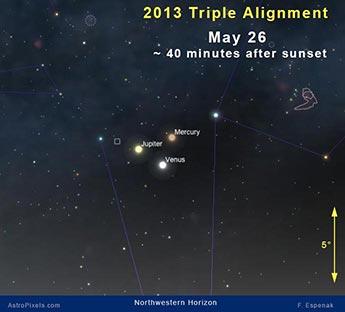 planets may 26 -#main