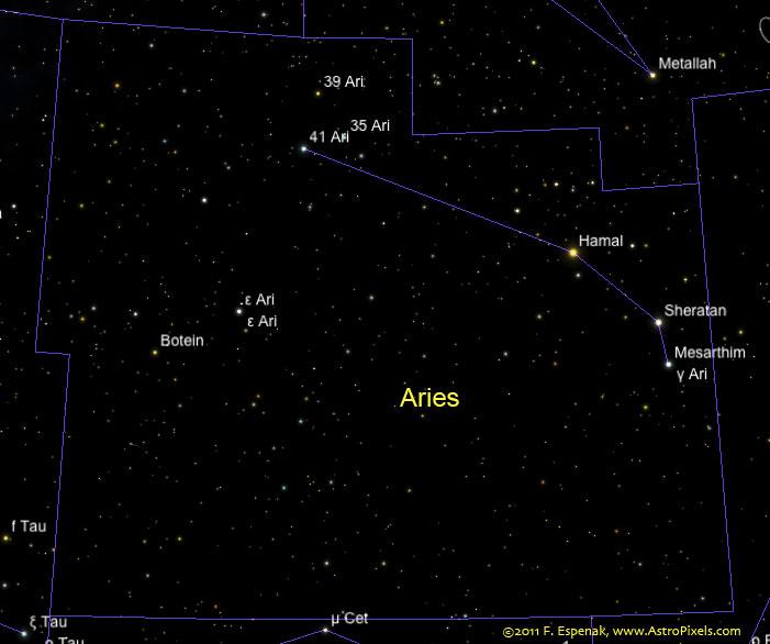 Aries (Ari)