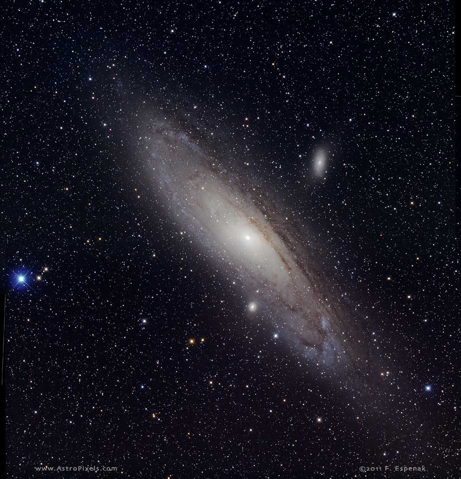 andromeda galaxy distance from - photo #6