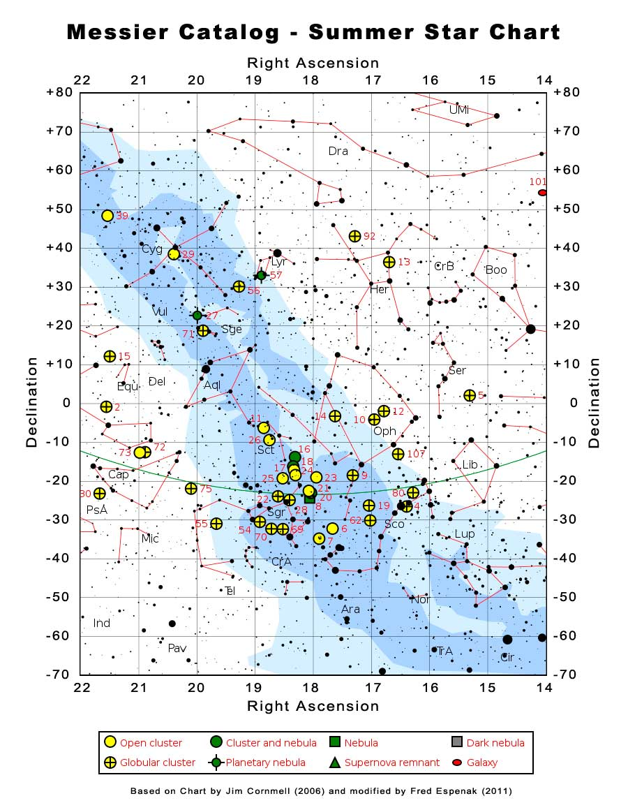 Messier Catalog - Summer Star Chart