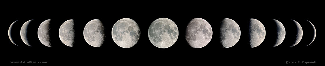 Moon Phases: 2001 to 2100 GMT