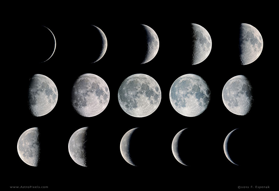 Moon Phases Mosaic 5x3