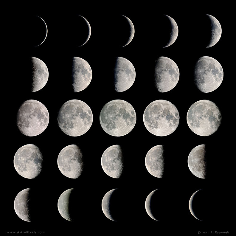 Moon Phase Mosaic