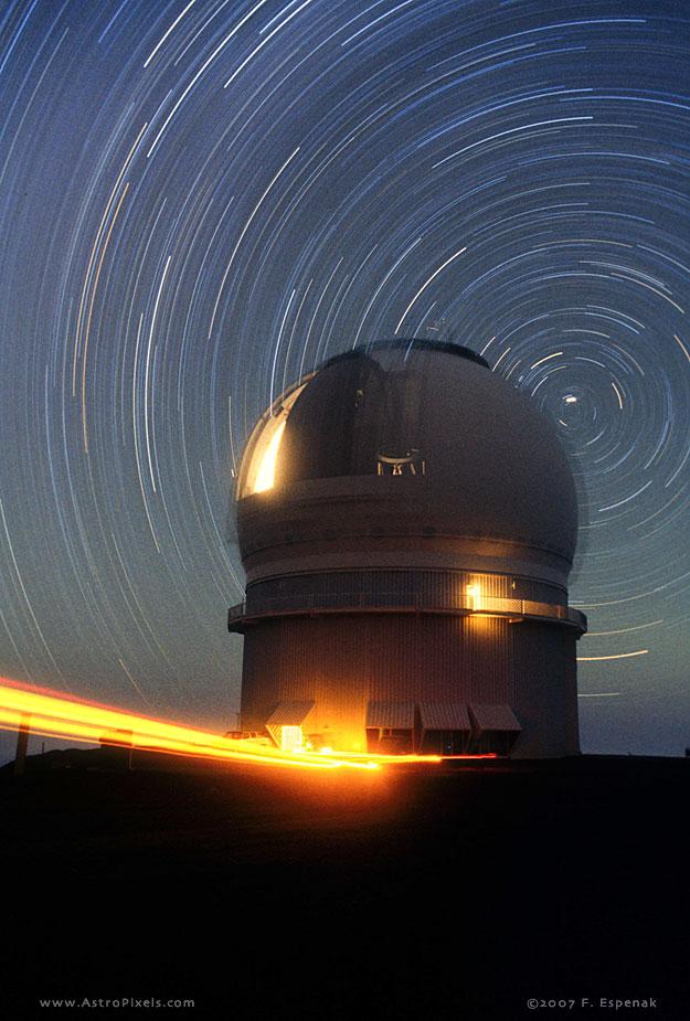 Night Visitors at Canada France Hawaii Telescope (CFHT ...