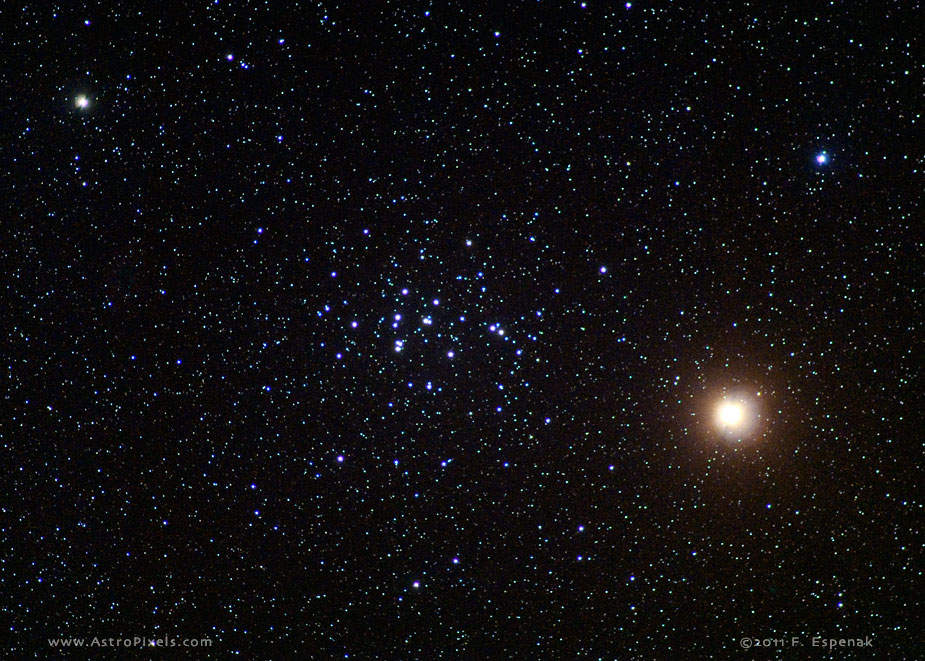 Beehive Cluster and Mars