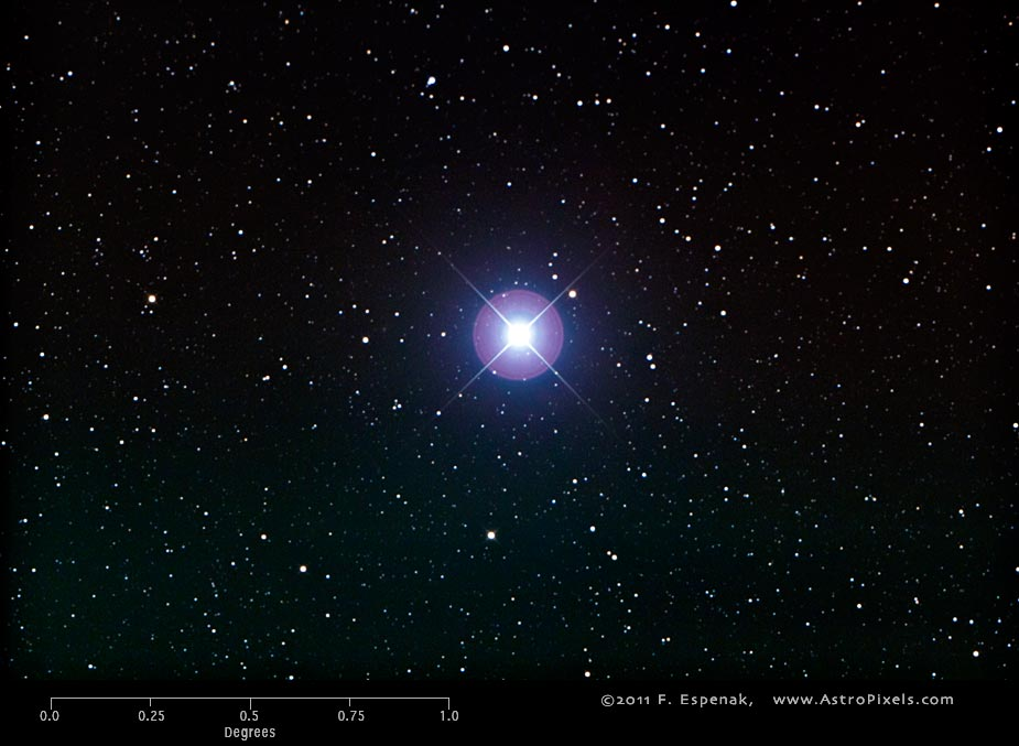 Canopus Alpha Carinae