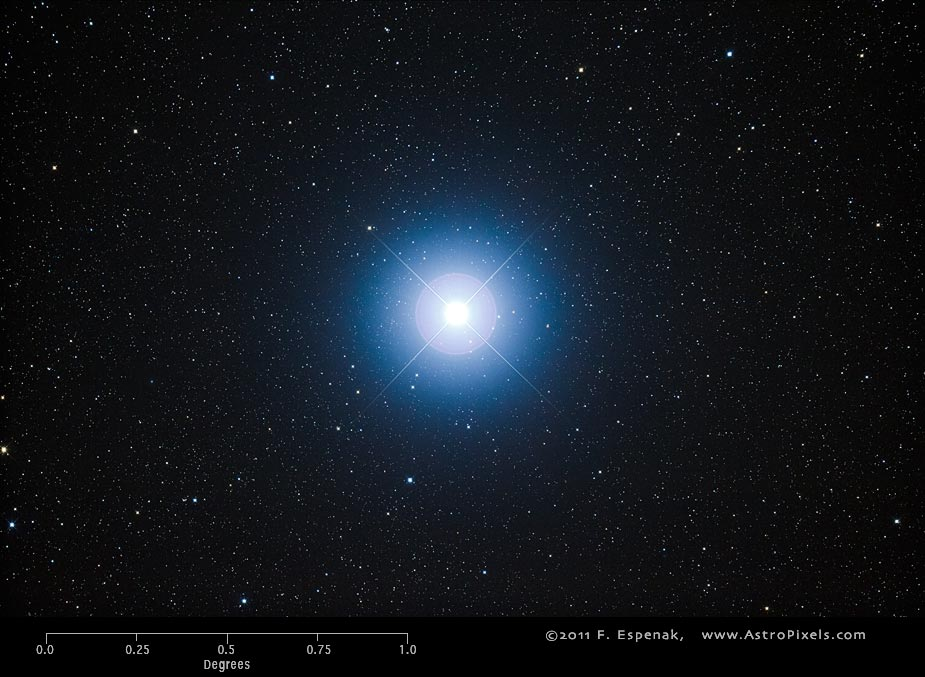 sirius c star - photo #7